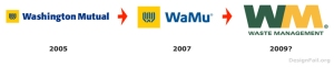 WaMu logo transformation